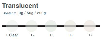 CZR Translucent Таблица цветов